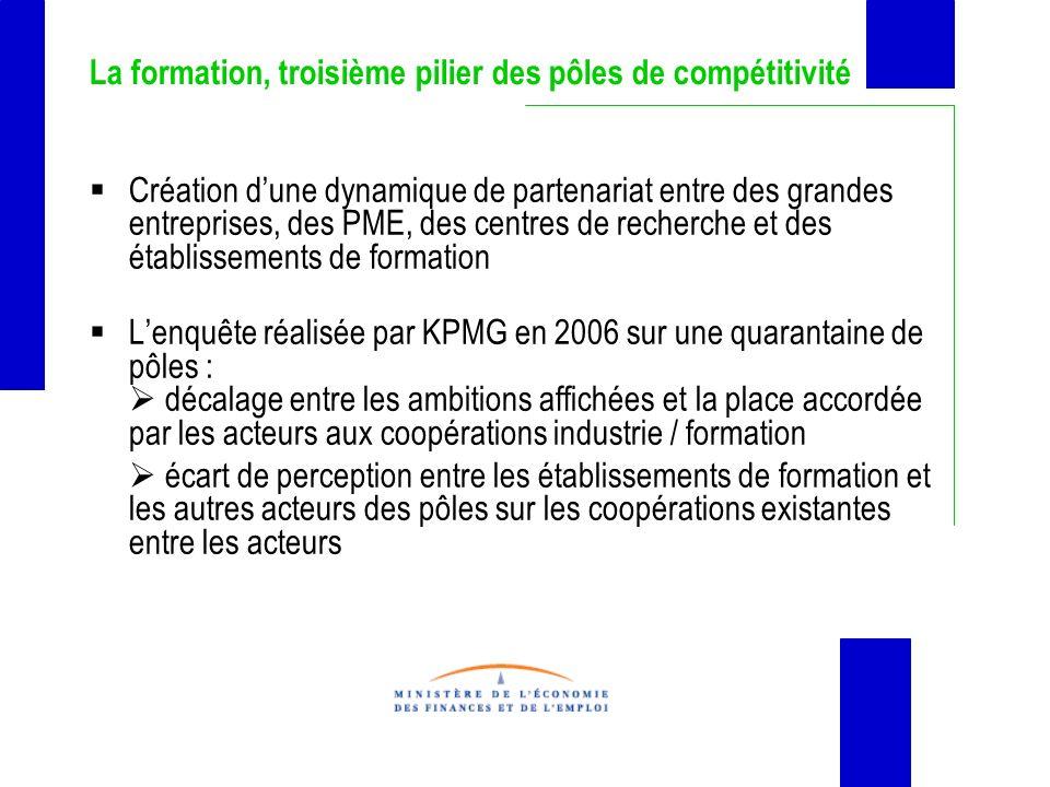 La formation, troisième pilier des pôles de compétitivité Création dune dynamique de partenariat entre des grandes entreprises, des PME, des centres d
