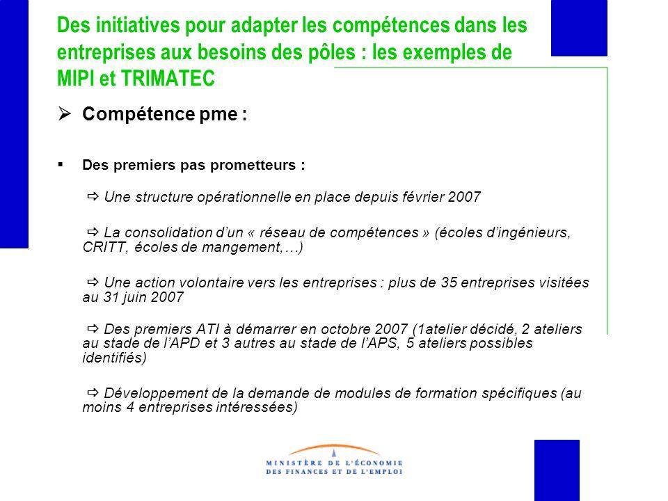 Des initiatives pour adapter les compétences dans les entreprises aux besoins des pôles : les exemples de MIPI et TRIMATEC Compétence pme : Des premie
