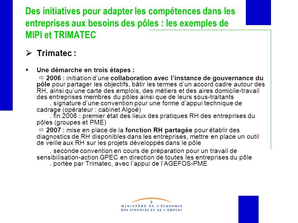 Des initiatives pour adapter les compétences dans les entreprises aux besoins des pôles : les exemples de MIPI et TRIMATEC Trimatec : Une démarche en