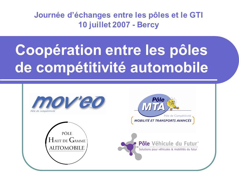 Coopération entre les pôles de compétitivité automobile Journée déchanges entre les pôles et le GTI 10 juillet 2007 - Bercy