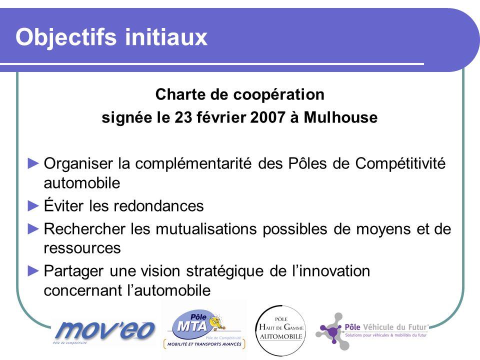 Objectifs initiaux Charte de coopération signée le 23 février 2007 à Mulhouse Organiser la complémentarité des Pôles de Compétitivité automobile Éviter les redondances Rechercher les mutualisations possibles de moyens et de ressources Partager une vision stratégique de linnovation concernant lautomobile