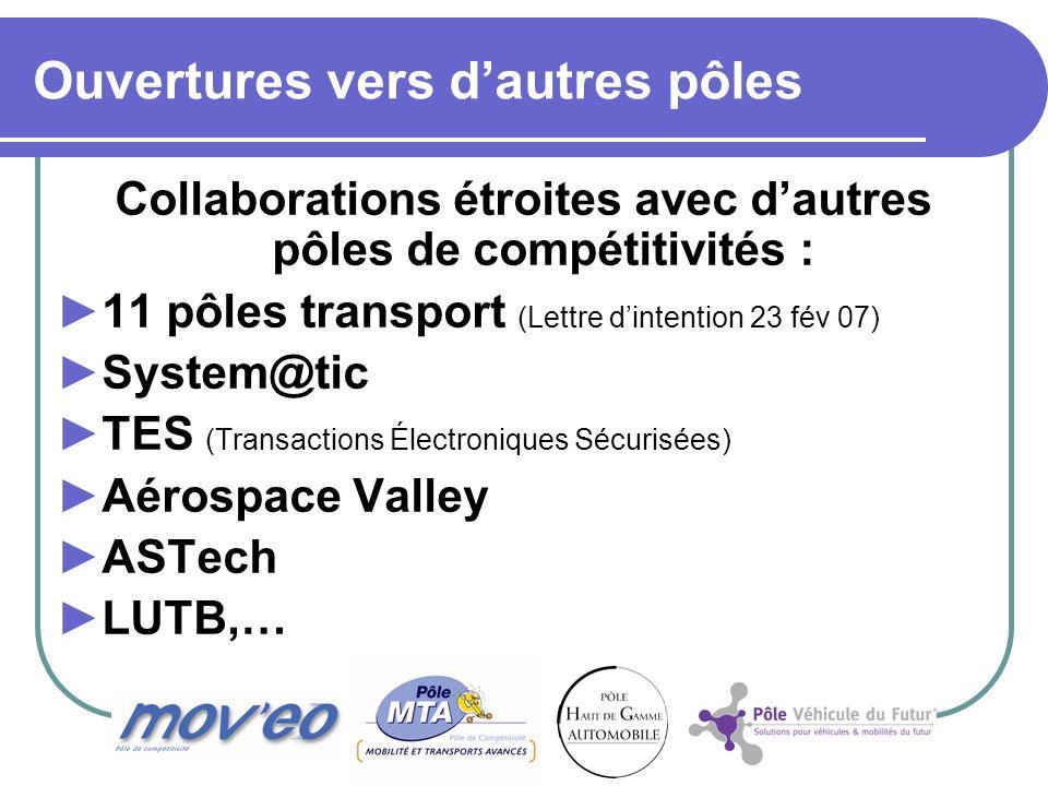 Ouvertures vers dautres pôles Collaborations étroites avec dautres pôles de compétitivités : 11 pôles transport (Lettre dintention 23 fév 07) System@t