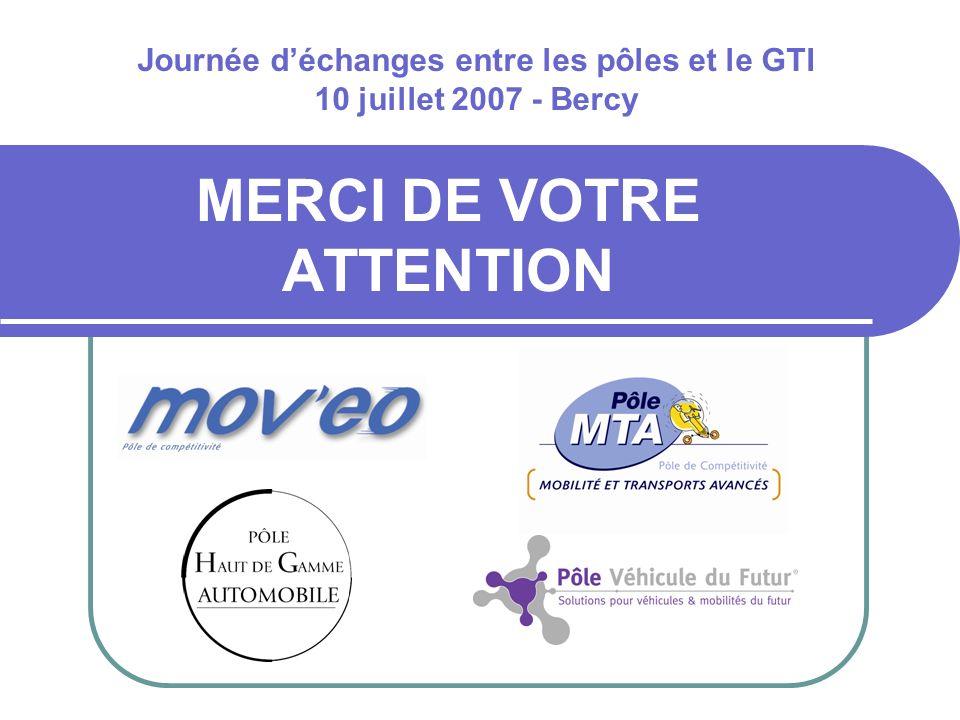 MERCI DE VOTRE ATTENTION Journée déchanges entre les pôles et le GTI 10 juillet 2007 - Bercy