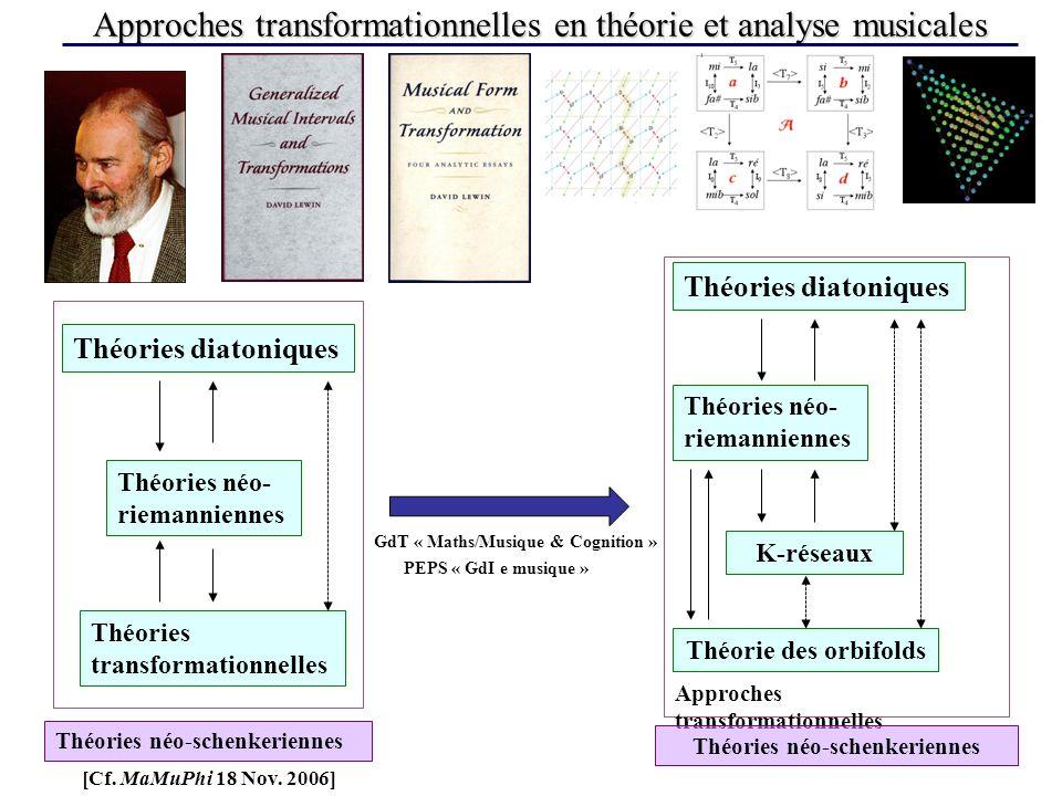 Approches transformationnelles en théorie et analyse musicales Théories diatoniques Théories transformationnelles Théories néo- riemanniennes Théories néo-schenkeriennes Théories diatoniques Théories néo- riemanniennes [Cf.