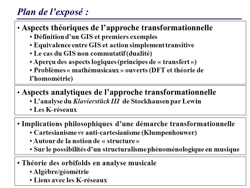 Plan de lexposé : Aspects théoriques de lapproche transformationnelle Définition dun GIS et premiers exemples Equivalence entre GIS et action simpleme