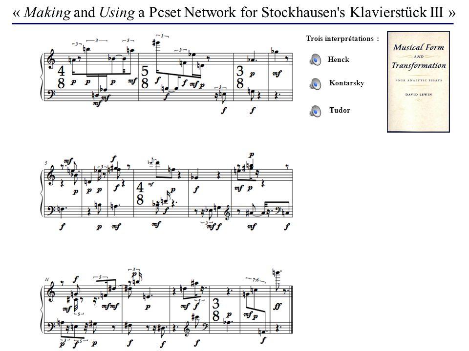 « Making and Using a Pcset Network for Stockhausen s Klavierstück III » Trois interprétations : Henck Kontarsky Tudor