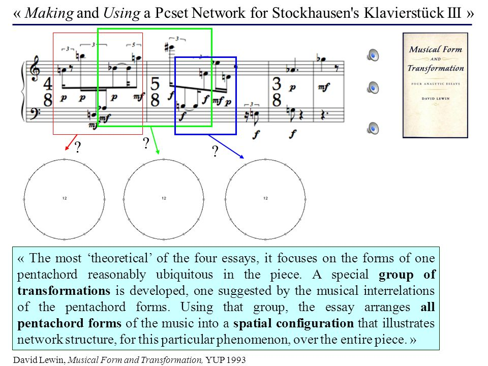 « Making and Using a Pcset Network for Stockhausen s Klavierstück III » David Lewin, Musical Form and Transformation, YUP 1993 « The most theoretical of the four essays, it focuses on the forms of one pentachord reasonably ubiquitous in the piece.