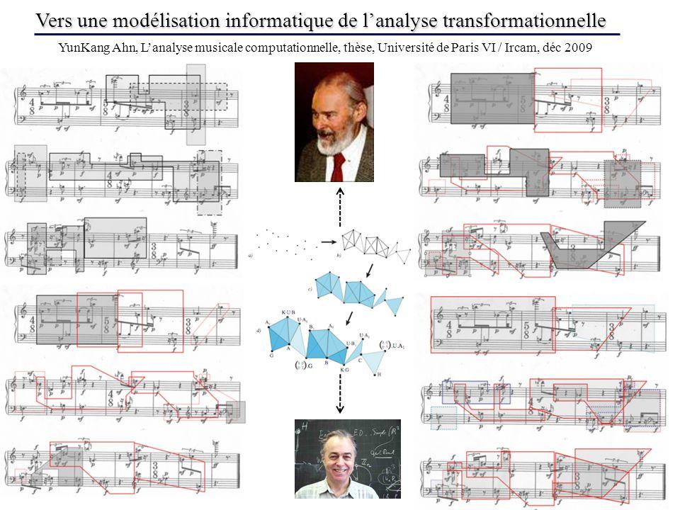 Vers une modélisation informatique de lanalyse transformationnelle YunKang Ahn, Lanalyse musicale computationnelle, thèse, Université de Paris VI / Ircam, déc 2009
