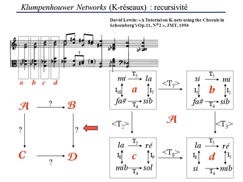 Klumpenhouwer Networks (K-réseaux) : recursivité David Lewin: «A Tutorial on K-nets using the Chorale in Schoenbergs Op.11, N°2 », JMT, 1994