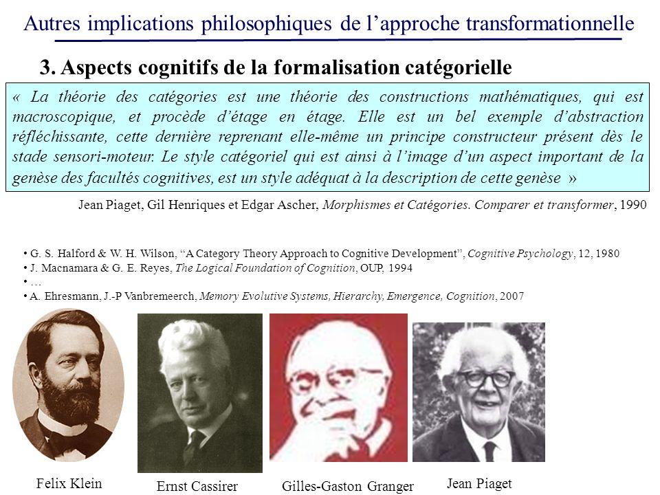 Autres implications philosophiques de lapproche transformationnelle « La théorie des catégories est une théorie des constructions mathématiques, qui est macroscopique, et procède détage en étage.