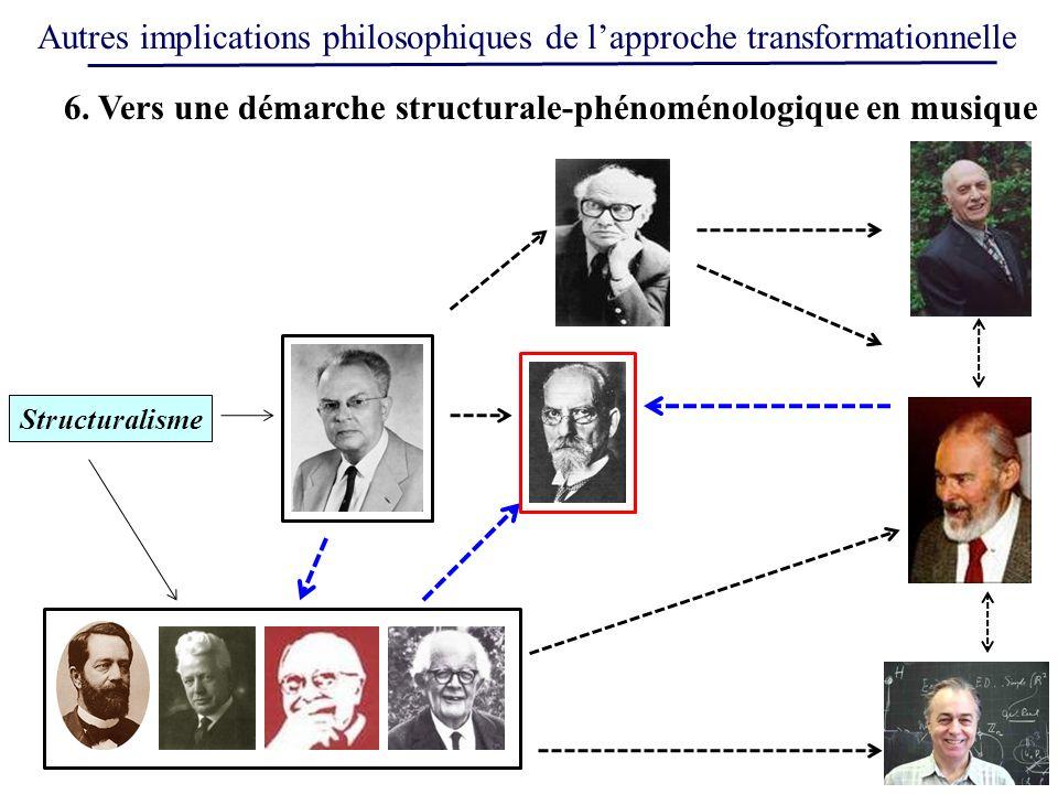 Autres implications philosophiques de lapproche transformationnelle Structuralisme 6. Vers une démarche structurale-phénoménologique en musique