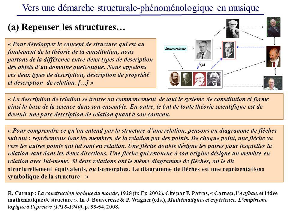 « Pour développer le concept de structure qui est au fondement de la théorie de la constitution, nous partons de la différence entre deux types de description des objets dun domaine quelconque.