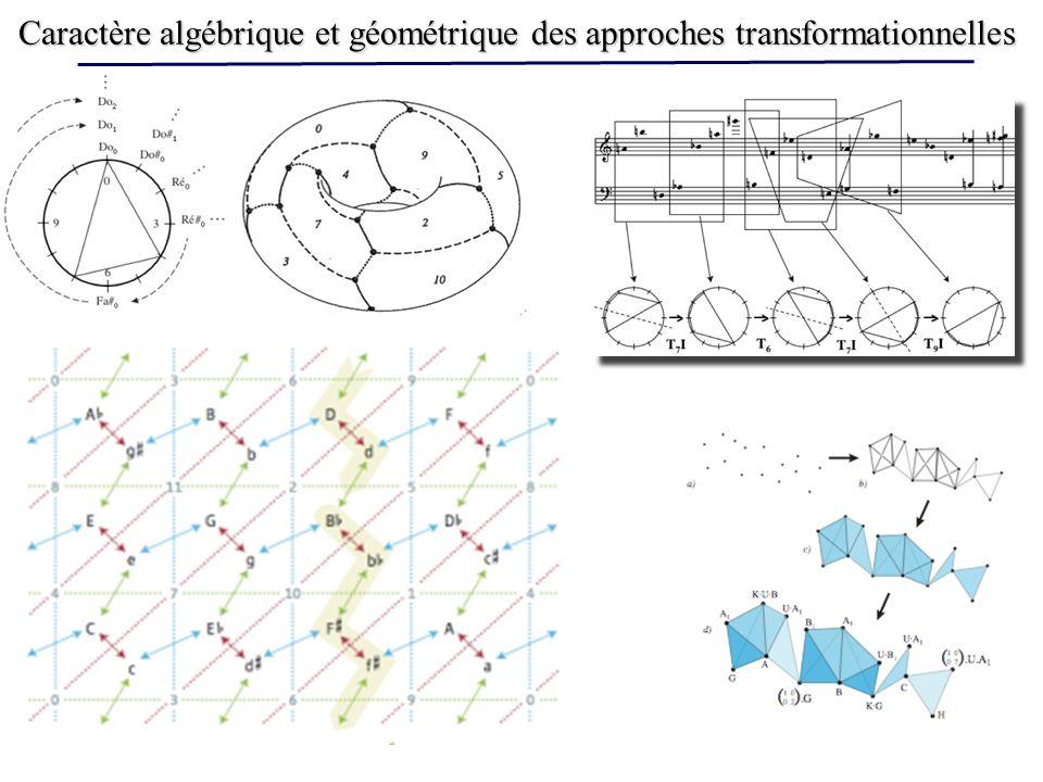Caractère algébrique et géométrique des approches transformationnelles