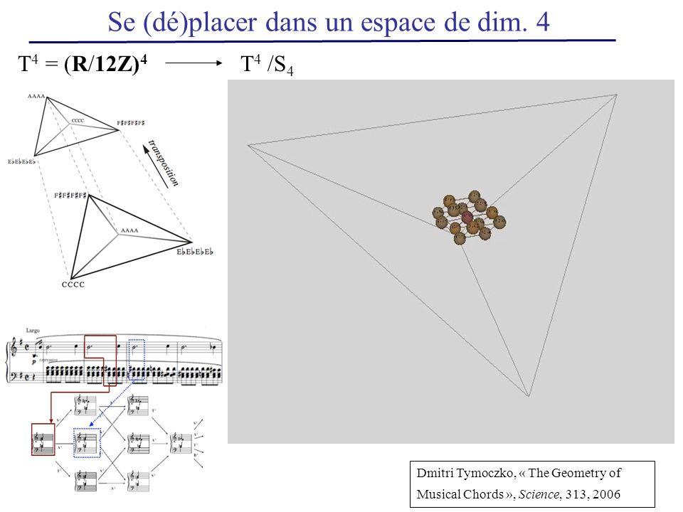 Dmitri Tymoczko, « The Geometry of Musical Chords », Science, 313, 2006 T 4 /S 4 T 4 = (R/12Z) 4 Se (dé)placer dans un espace de dim. 4