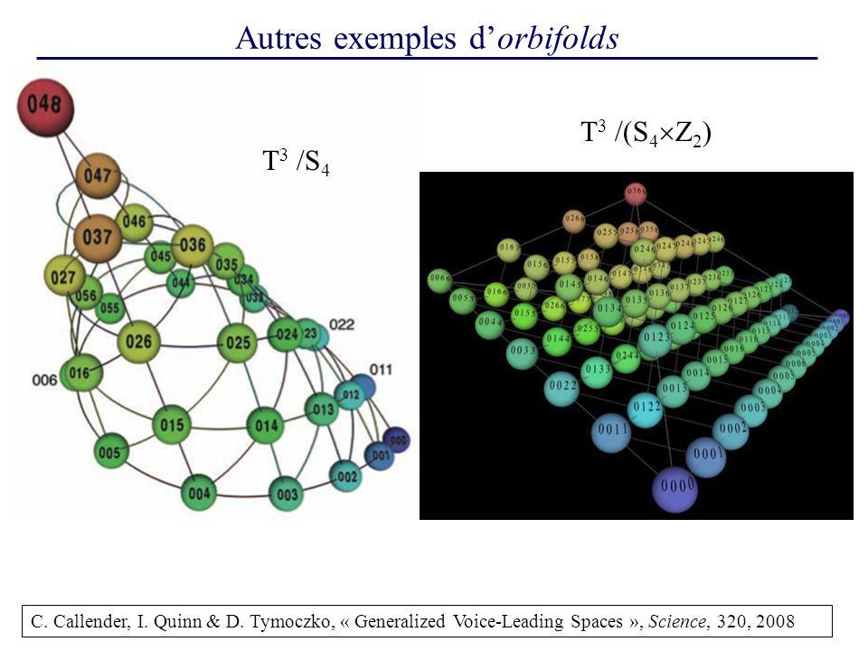 Autres exemples dorbifolds T 3 /S 4 T 3 /(S 4 Z 2 ) C. Callender, I. Quinn & D. Tymoczko, « Generalized Voice-Leading Spaces », Science, 320, 2008