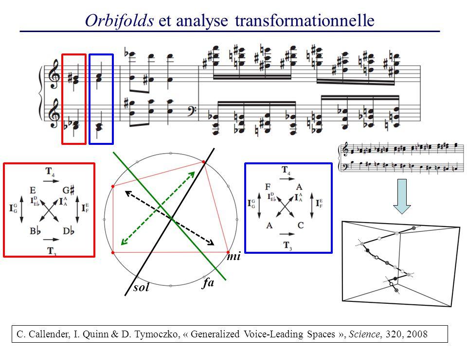 Orbifolds et analyse transformationnelle C.Callender, I.