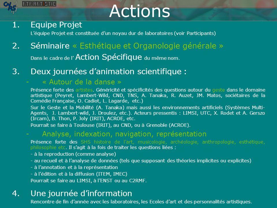 1. Equipe Projet Léquipe Projet est constituée dun noyau dur de laboratoires (voir Participants) 2.Séminaire « Esthétique et Organologie générale » Da