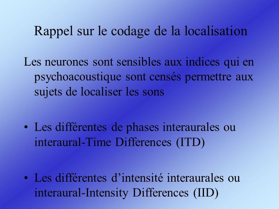 Rappel sur le codage de la localisation Les neurones sont sensibles aux indices qui en psychoacoustique sont censés permettre aux sujets de localiser