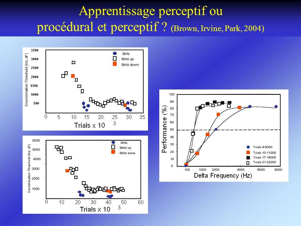 Apprentissage perceptif ou procédural et perceptif ? (Brown, Irvine, Park, 2004)