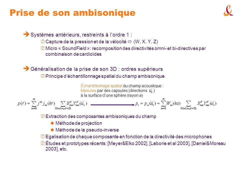 Prise de son ambisonique è Systèmes antérieurs, restreints à lordre 1 : ‡ Capture de la pression et de la vélocité (W, X, Y, Z) ‡ Micro « SoundField »