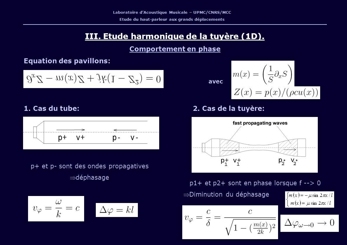 p+ et p- sont des ondes propagatives déphasage p1+ et p2+ sont en phase lorsque f --> 0 Diminution du déphasage III. Etude harmonique de la tuyère (1D