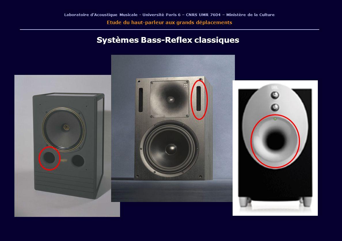 Laboratoire dAcoustique Musicale - Université Paris 6 – CNRS UMR 7604 – Ministère de la Culture Etude du haut-parleur aux grands déplacements Systèmes Bass-Reflex classiques