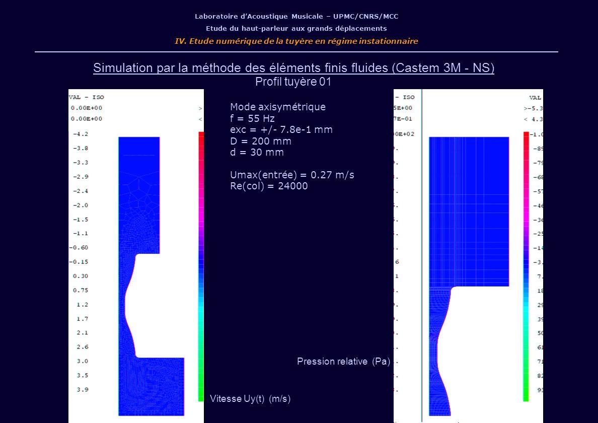 Laboratoire dAcoustique Musicale – UPMC/CNRS/MCC Etude du haut-parleur aux grands déplacements IV. Etude numérique de la tuyère en régime instationnai
