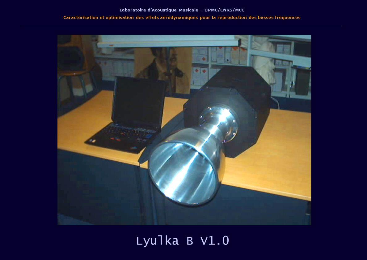 Laboratoire dAcoustique Musicale – UPMC/CNRS/MCC Caractérisation et optimisation des effets aérodynamiques pour la reproduction des basses fréquences Lyulka B V1.0