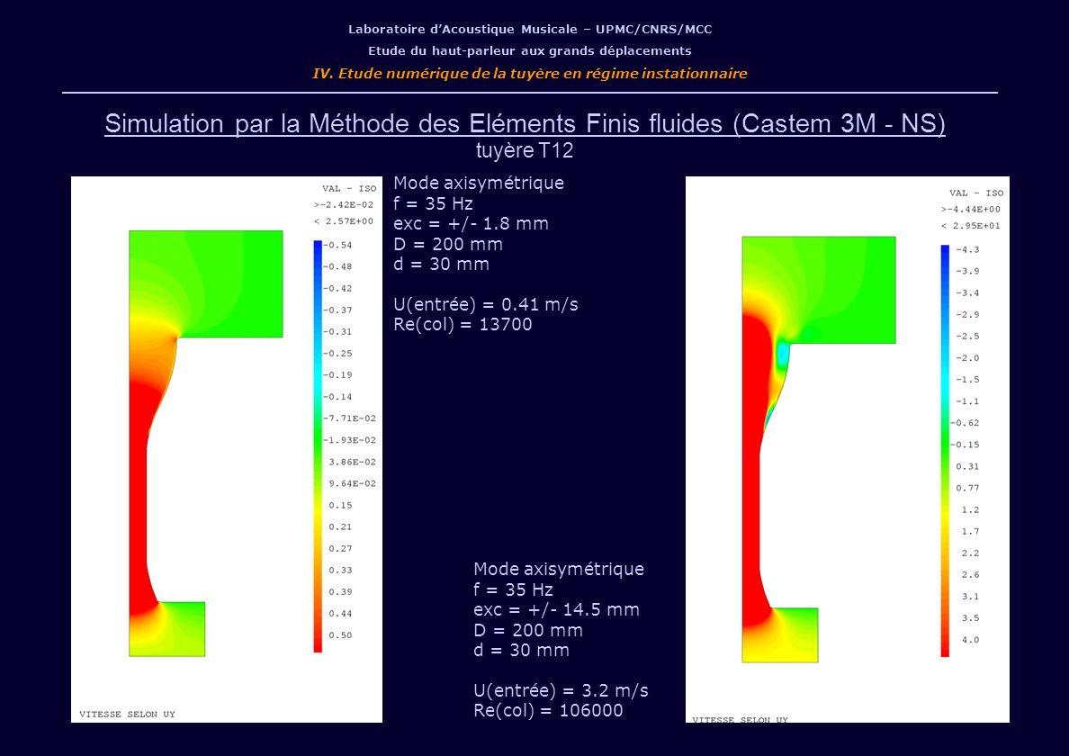 /13 Laboratoire dAcoustique Musicale – UPMC/CNRS/MCC Etude du haut-parleur aux grands déplacements IV. Etude numérique de la tuyère en régime instatio
