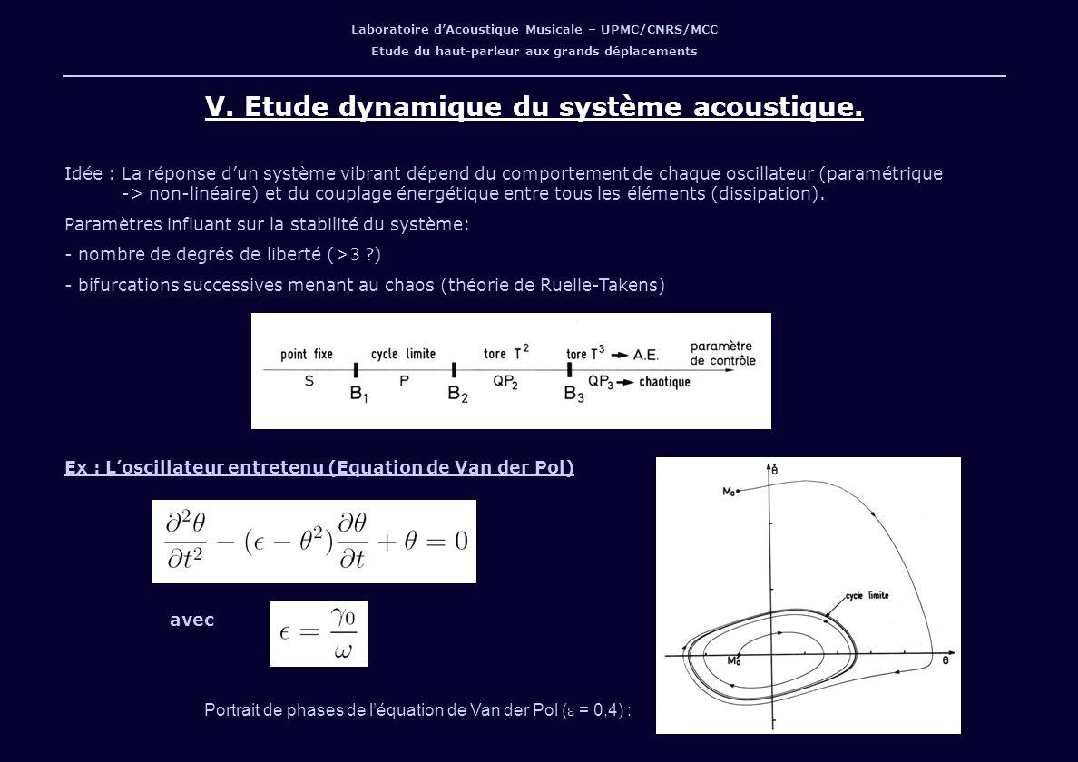 V. Etude dynamique du système acoustique. Idée : La réponse dun système vibrant dépend du comportement de chaque oscillateur (paramétrique -> non-liné