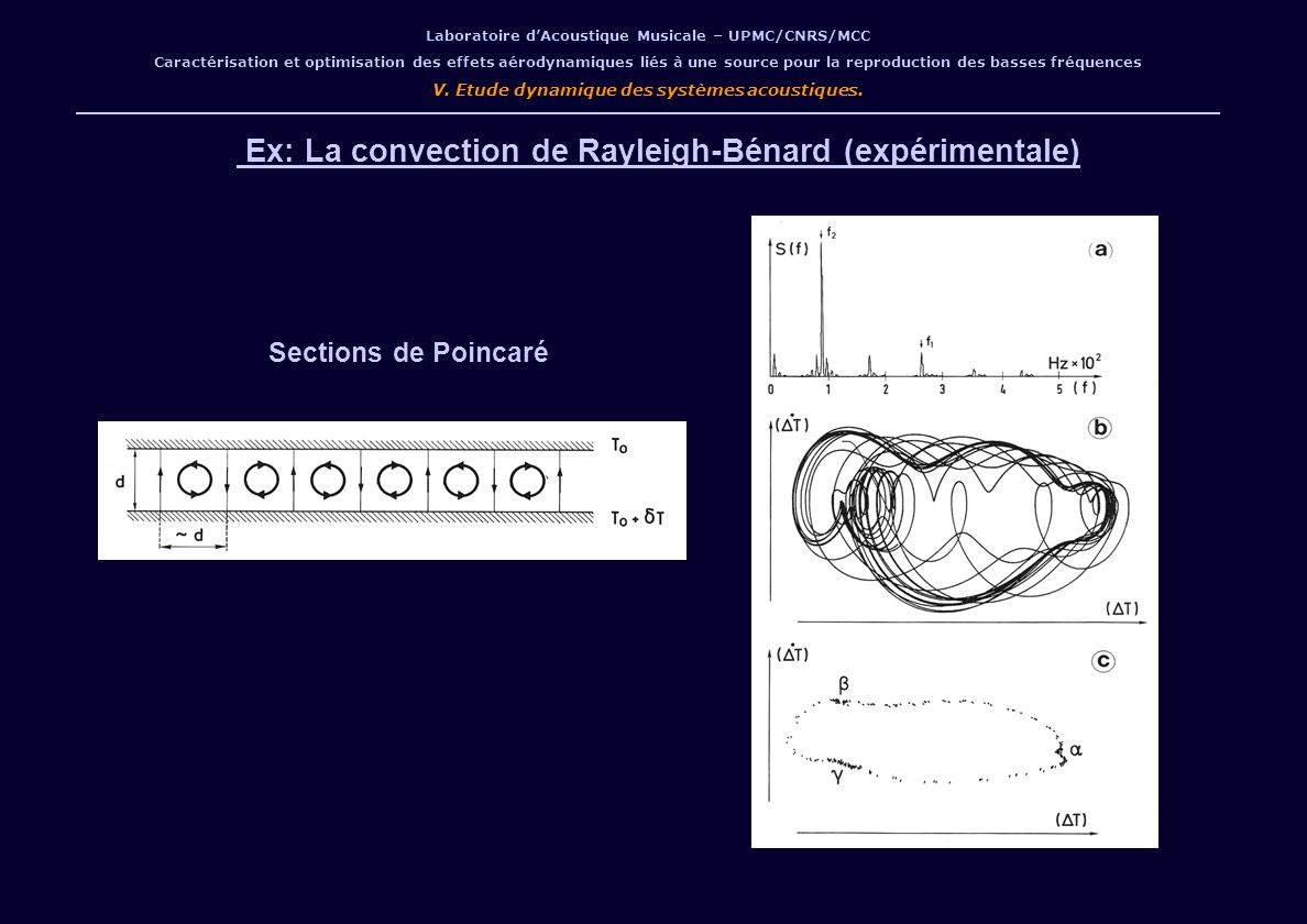 Ex: La convection de Rayleigh-Bénard (expérimentale) Laboratoire dAcoustique Musicale – UPMC/CNRS/MCC Caractérisation et optimisation des effets aérodynamiques liés à une source pour la reproduction des basses fréquences V.