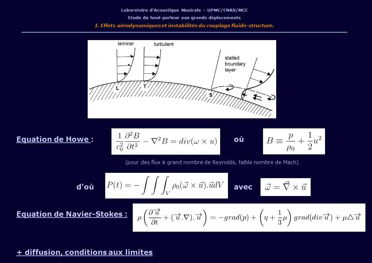 Equation de Howe : où (pour des flux à grand nombre de Reynolds, faible nombre de Mach) doùavec Equation de Navier-Stokes : + diffusion, conditions aux limites /13 Laboratoire dAcoustique Musicale – UPMC/CNRS/MCC Etude du haut-parleur aux grands déplacements I.