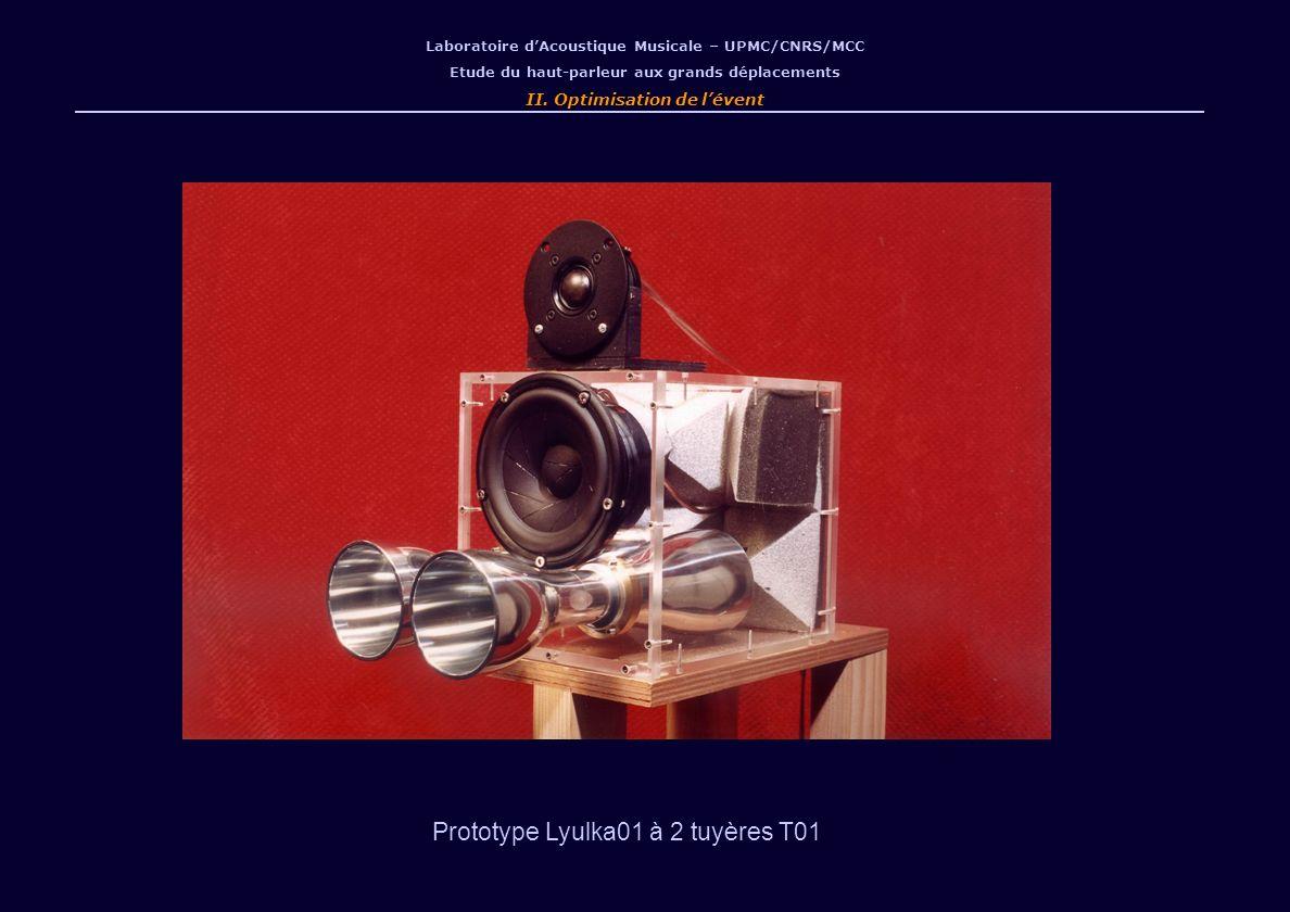 Laboratoire dAcoustique Musicale – UPMC/CNRS/MCC Etude du haut-parleur aux grands déplacements II. Optimisation de lévent Prototype Lyulka01 à 2 tuyèr