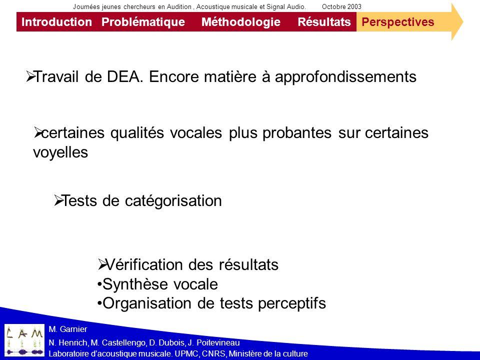 IntroductionProblématiqueMéthodologieRésultatsPerspectives Laboratoire dacoustique musicale. UPMC, CNRS, Ministère de la culture N. Henrich, M. Castel
