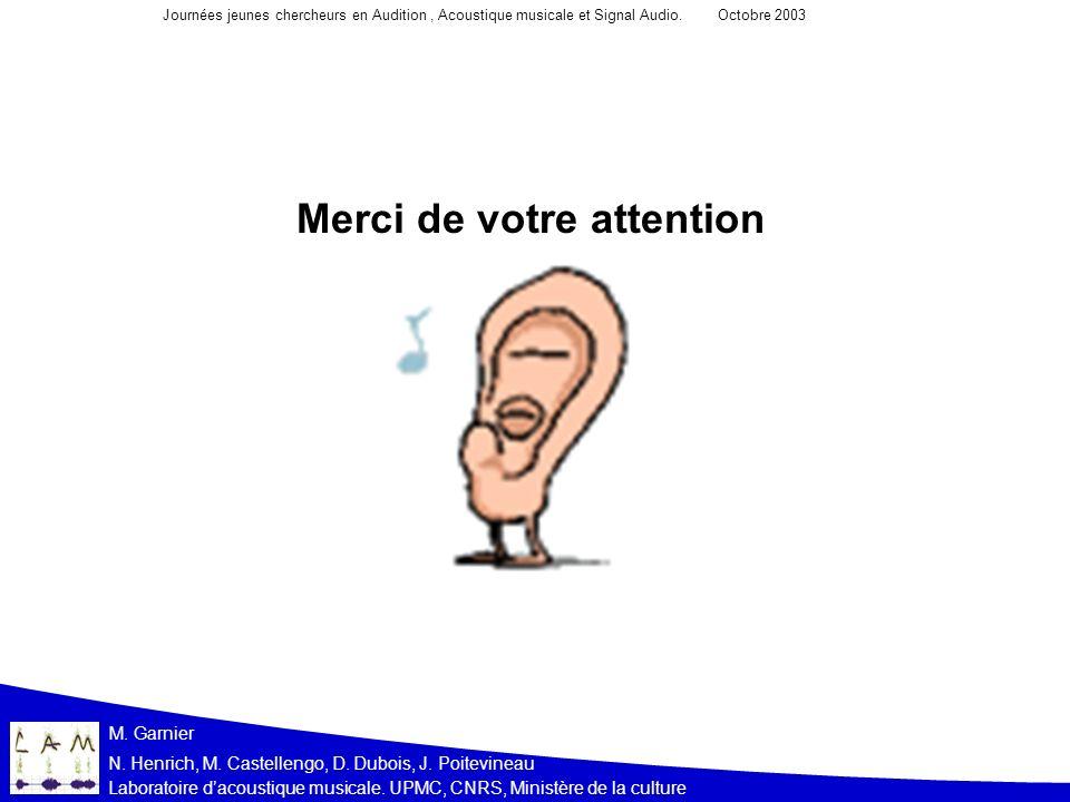Laboratoire dacoustique musicale. UPMC, CNRS, Ministère de la culture N. Henrich, M. Castellengo, D. Dubois, J. Poitevineau M. Garnier Journées jeunes