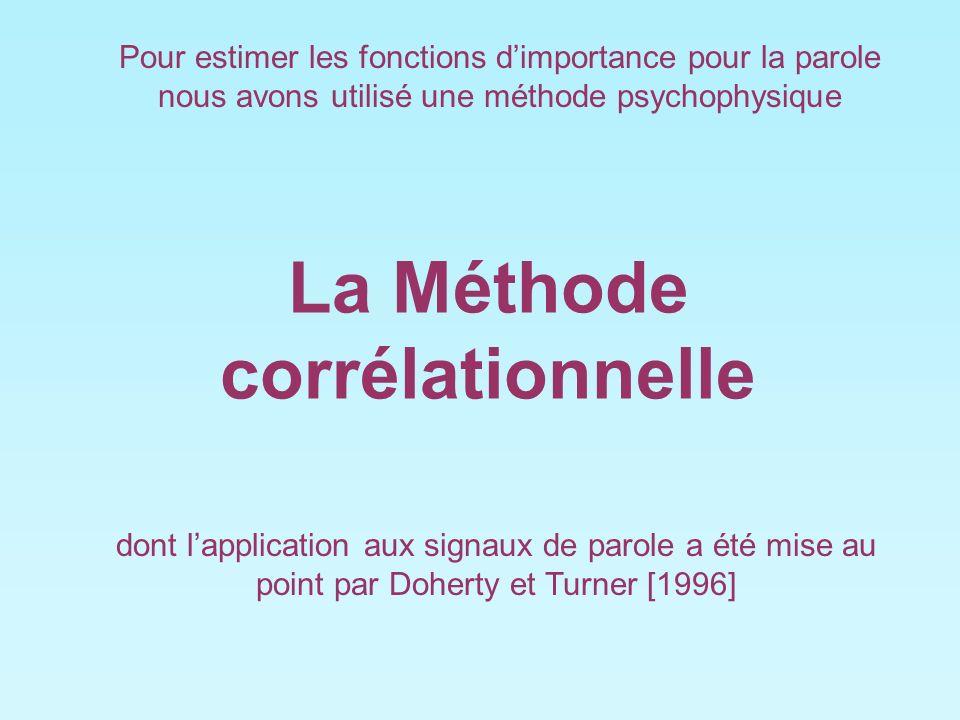 La Méthode corrélationnelle Pour estimer les fonctions dimportance pour la parole nous avons utilisé une méthode psychophysique dont lapplication aux signaux de parole a été mise au point par Doherty et Turner [1996]