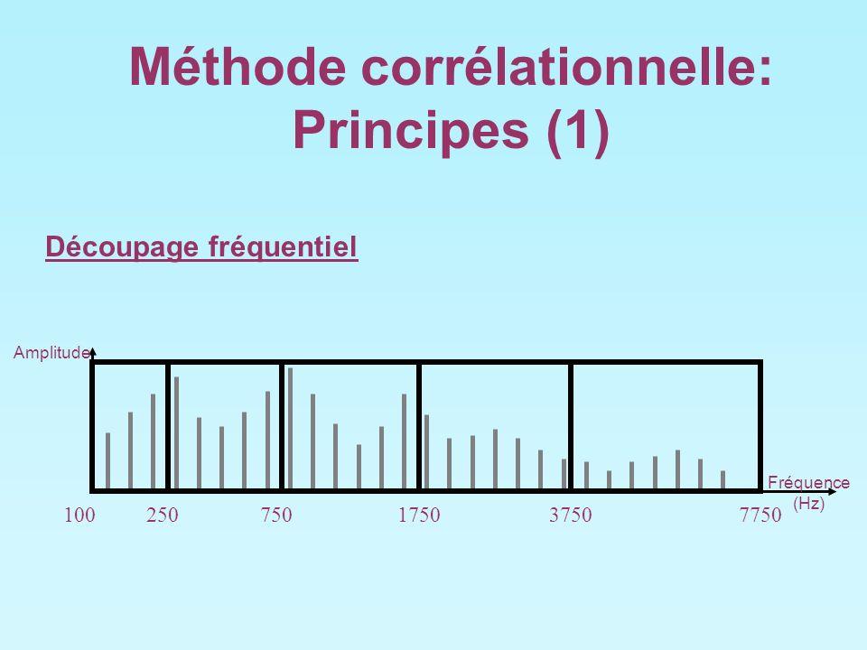 Fréquence (Hz) Amplitude 10025075017503750 7750 Découpage fréquentiel Méthode corrélationnelle: Principes (1)