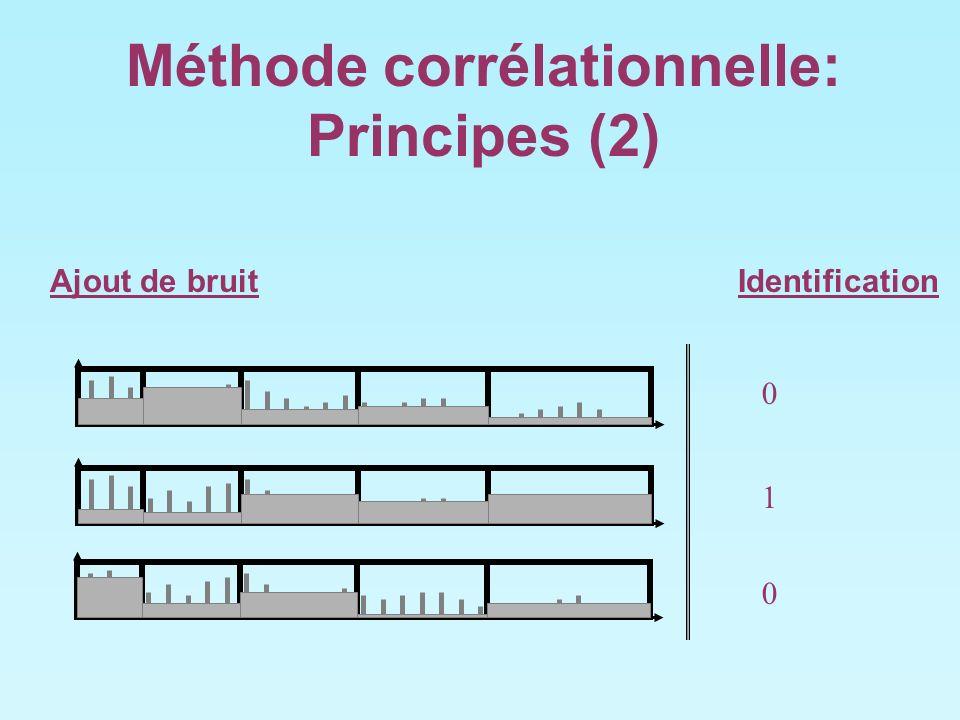 Poids dune bande fréquentielle: RSB externe Score binaire de reconnaissance 1 0 Le poids (ou limportance) dune bande fréquentielle est déterminé directement à partir du degré de corrélation entre les scores didentification et les rapports signal/bruit (RSB) externes.