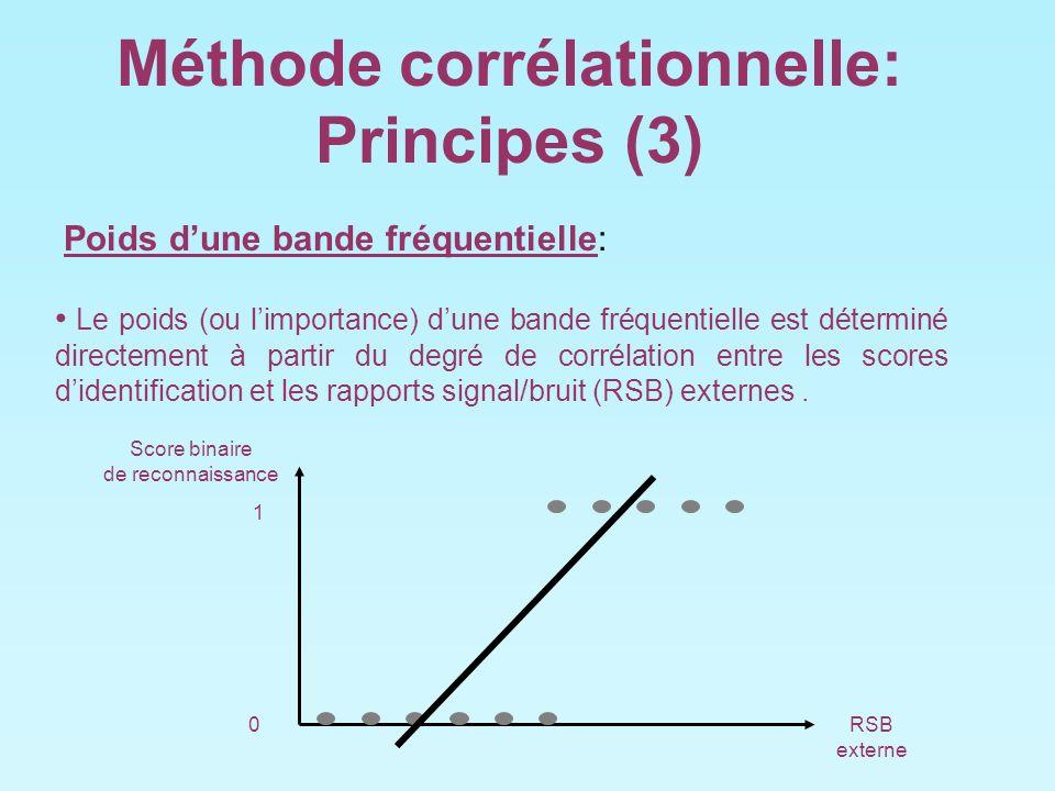 Poids dune bande fréquentielle: RSB externe Score binaire de reconnaissance 1 0 Le poids (ou limportance) dune bande fréquentielle est déterminé direc