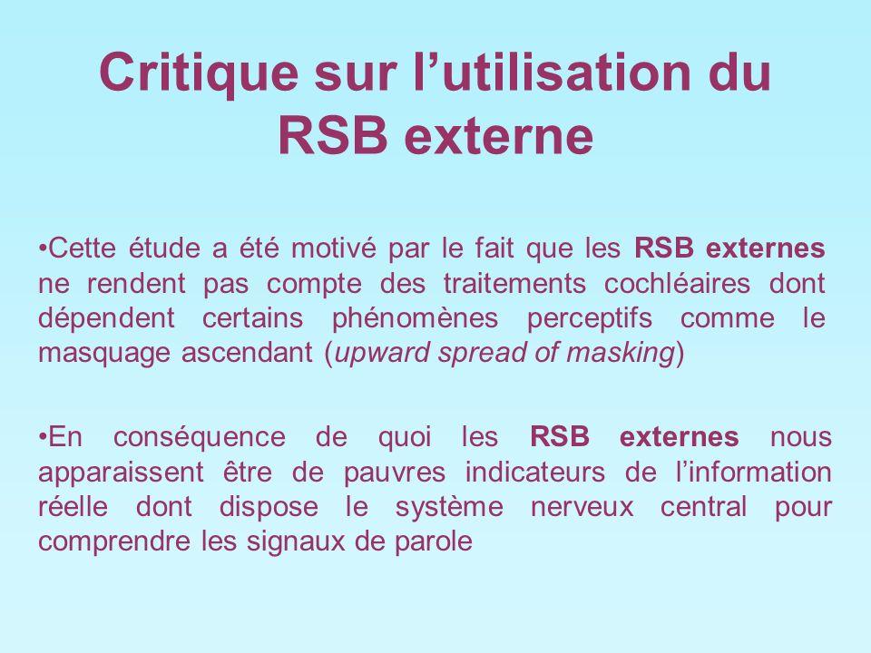 Solution: Estimer le RSB interne Une solution consiste à estimer un RSB interne sur la base de simulations des patterns dexcitations (PE) [Glasberg et Moore, 1990] RSB interne=fonction[PE(bruit+signal)/PE(bruit)] Comme le modèle des patterns dexcitation ne sapplique que sur des signaux stationnaires nous sommes contraint destimer le RSB interne à partir de représentations temps/ fréquences.