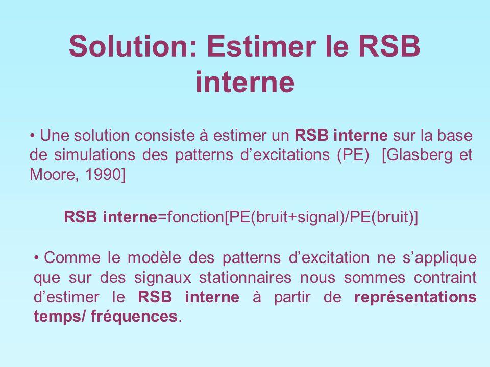Exemple dun spectrogramme auditif pour le mot /ana/: Les RSB externes sont: bande 1: –12 dB bande 2: -4 dB bande 3: 12 dB bande 4: 10 dB bande 5: -8 dB Représentation T/F du rapport PE(signal+bruit)/PE(bruit)