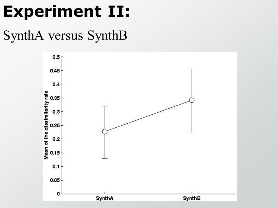 2 synthetic instruments Experiment I: Stimuli (2) 2 3 3
