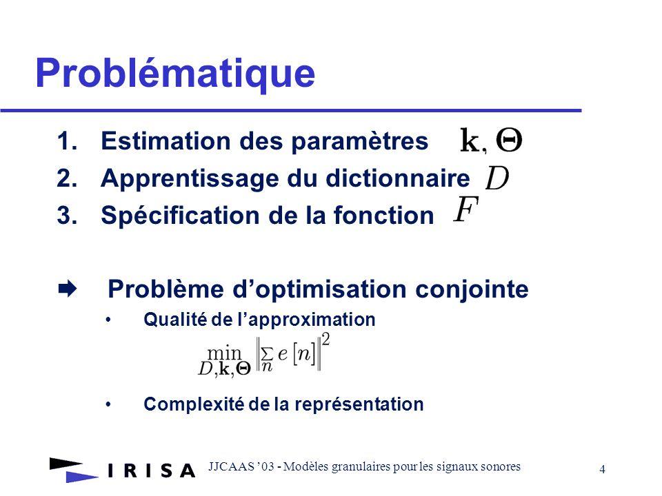 JJCAAS 03 - Modèles granulaires pour les signaux sonores 4 Problématique 1.Estimation des paramètres 2.Apprentissage du dictionnaire 3.Spécification de la fonction Problème doptimisation conjointe Qualité de lapproximation Complexité de la représentation