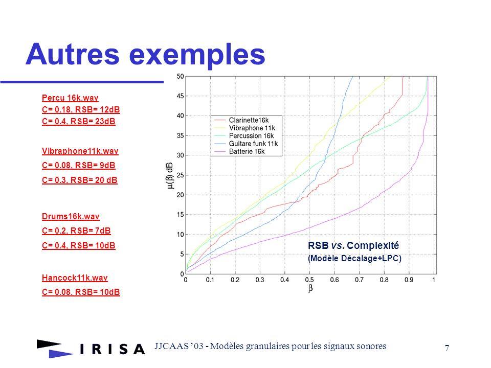 JJCAAS 03 - Modèles granulaires pour les signaux sonores 6 Exemple: clarinette Signal original - Complexité= 1.0Signal original - Complexité= 1.0 Reconstruit – Comp.=0.15, RSB= 10dBReconstruit – Comp.=0.15, RSB= 10dB C= 0.5, RSB= 20 dB
