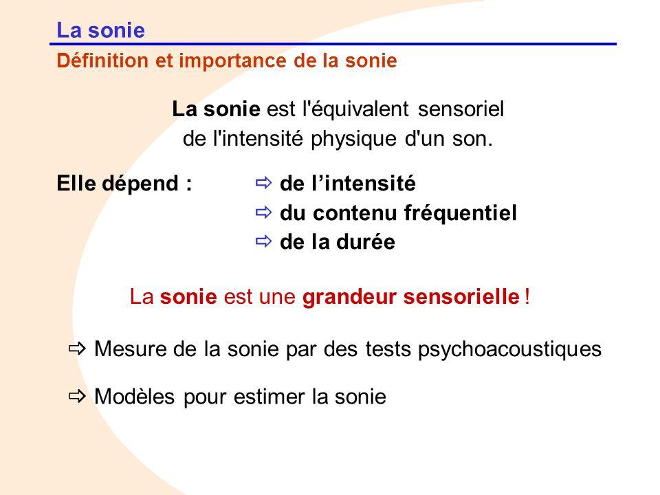 Les modèles de sonie pour les sons non stationnaires Time (s) Loudness N N10 N5 .