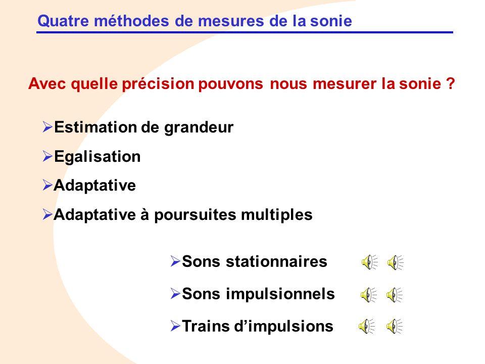Quatre méthodes de mesures de la sonie Sons stationnaires Sons impulsionnels Trains dimpulsions Estimation de grandeur Egalisation Adaptative Adaptati