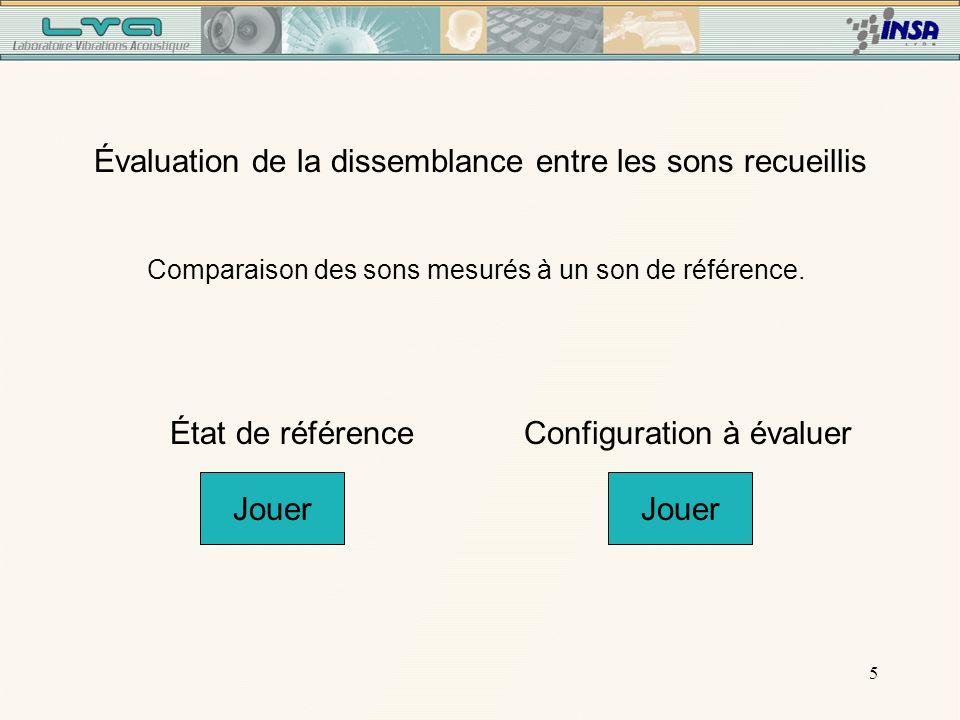 5 Jouer Évaluation de la dissemblance entre les sons recueillis État de référenceConfiguration à évaluer Comparaison des sons mesurés à un son de référence.