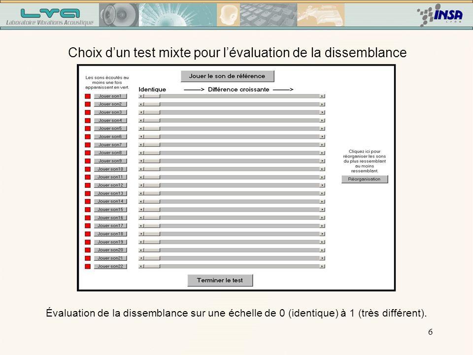 6 Choix dun test mixte pour lévaluation de la dissemblance Évaluation de la dissemblance sur une échelle de 0 (identique) à 1 (très différent).