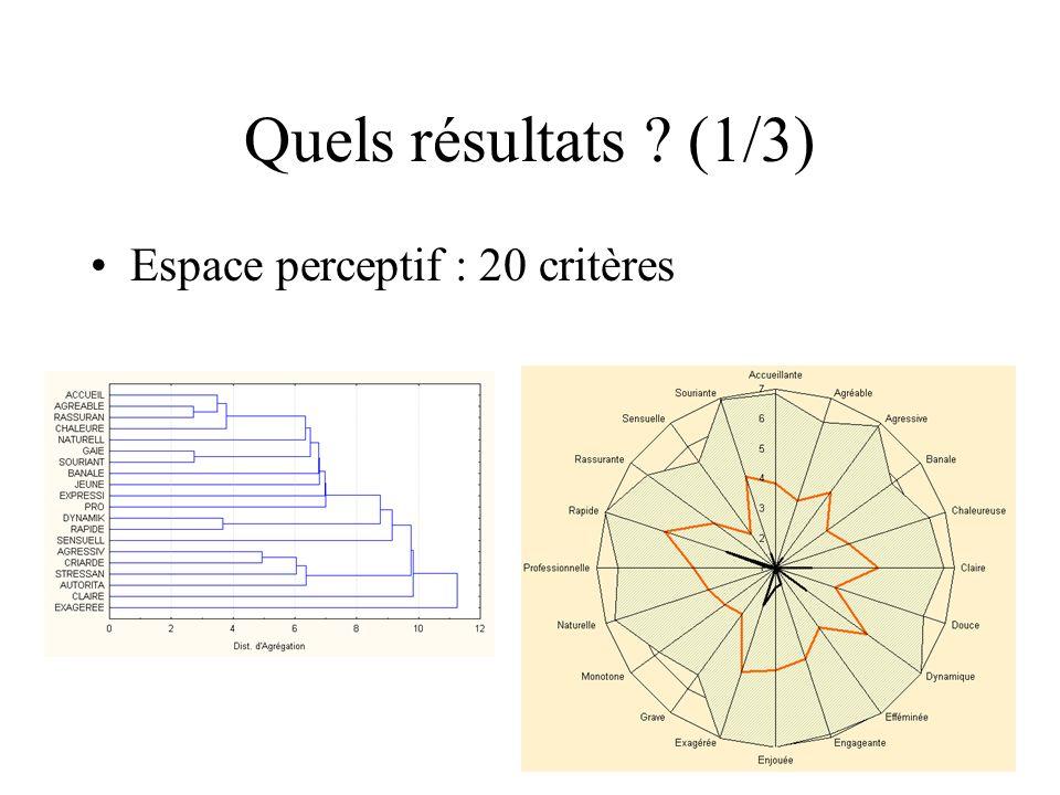 Quels résultats ? (1/3) Espace perceptif : 20 critères