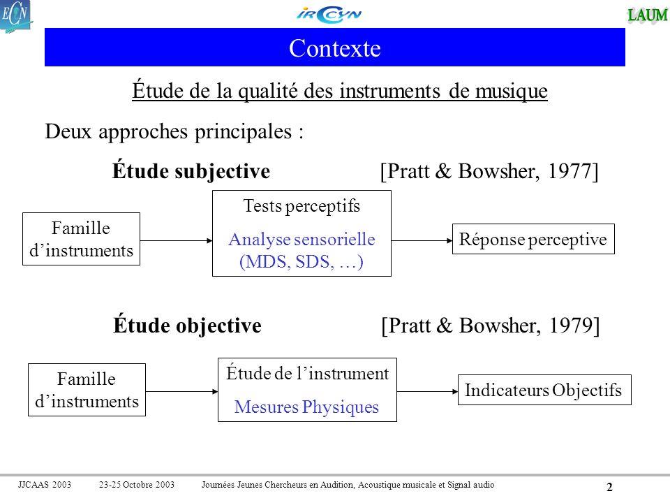 JJCAAS 2003 23-25 Octobre 2003 Journées Jeunes Chercheurs en Audition, Acoustique musicale et Signal audio 1 Différenciation de sons de trompette : ét